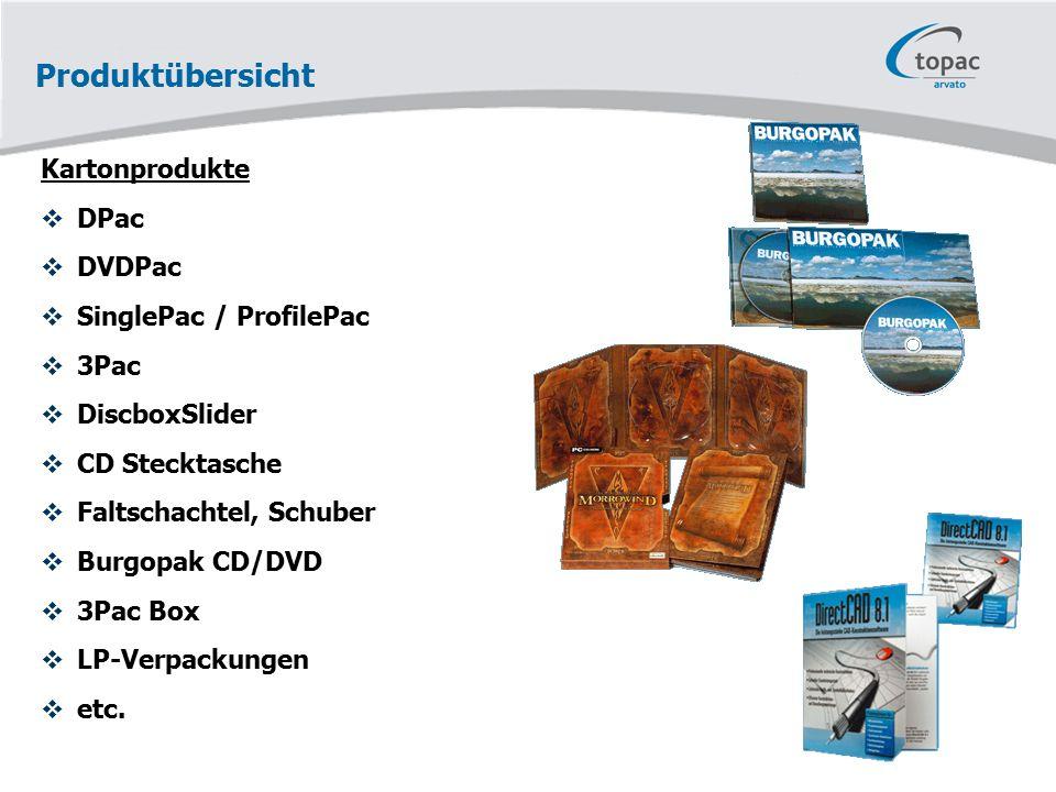 Produktübersicht Kartonprodukte  DPac  DVDPac  SinglePac / ProfilePac  3Pac  DiscboxSlider  CD Stecktasche  Faltschachtel, Schuber  Burgopak CD/DVD  3Pac Box  LP-Verpackungen  etc.