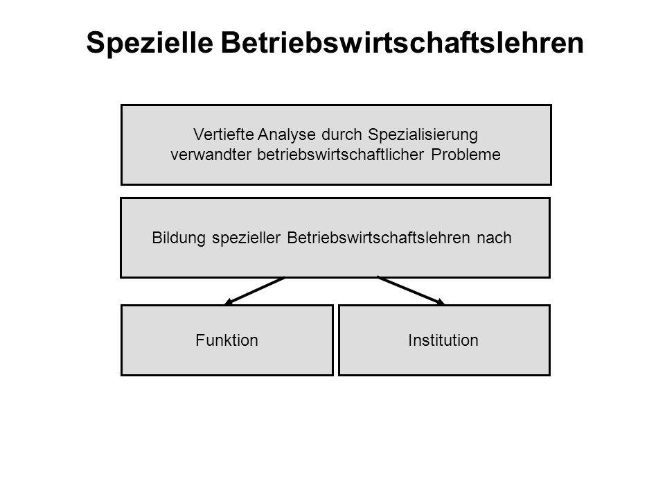 Spezielle Betriebswirtschaftslehren Vertiefte Analyse durch Spezialisierung verwandter betriebswirtschaftlicher Probleme Bildung spezieller Betriebswi