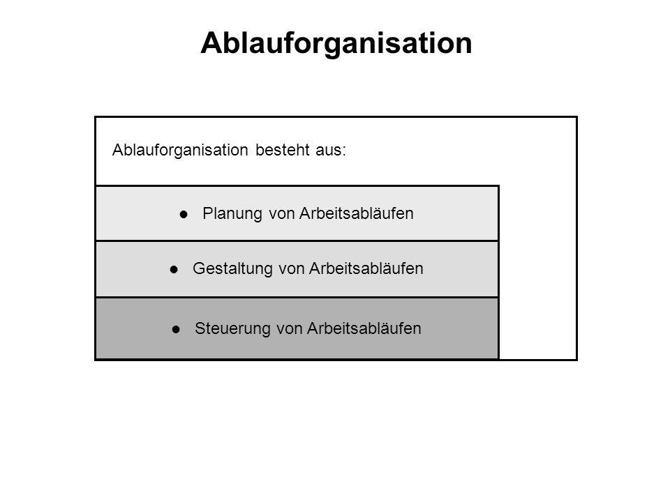 Ablauforganisation Ablauforganisation besteht aus: l Steuerung von Arbeitsabläufen l Gestaltung von Arbeitsabläufen l Planung von Arbeitsabläufen
