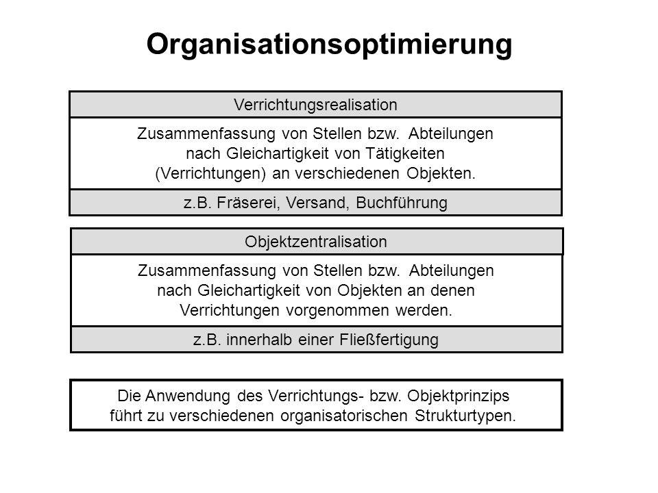 Organisationsoptimierung Verrichtungsrealisation Zusammenfassung von Stellen bzw. Abteilungen nach Gleichartigkeit von Tätigkeiten (Verrichtungen) an