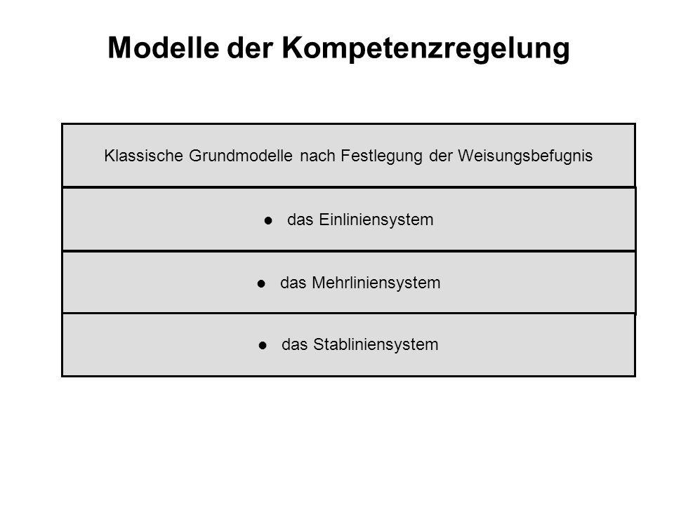 Modelle der Kompetenzregelung Klassische Grundmodelle nach Festlegung der Weisungsbefugnis l das Einliniensystem l das Mehrliniensystem l das Stablini