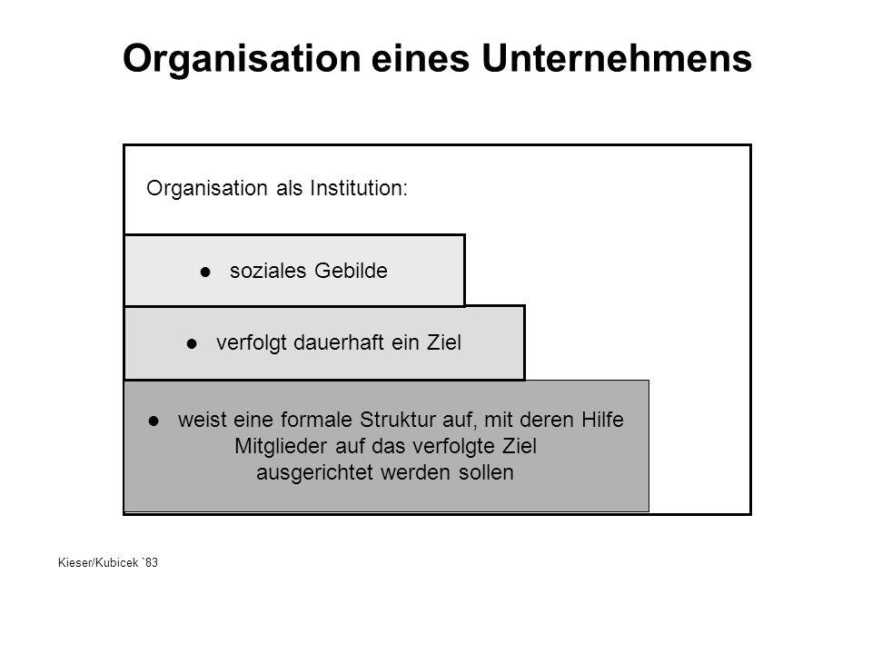 Organisation eines Unternehmens Andere Sichtweise des Organisationsbegriffs l Unternehmung wird durch die gestaltete Tätigkeit der in der Organisation tätigen Menschen verändert (Tätigkeitsaspekt) l Unternehmung besitzt Organisation (struktureller Aspekt)