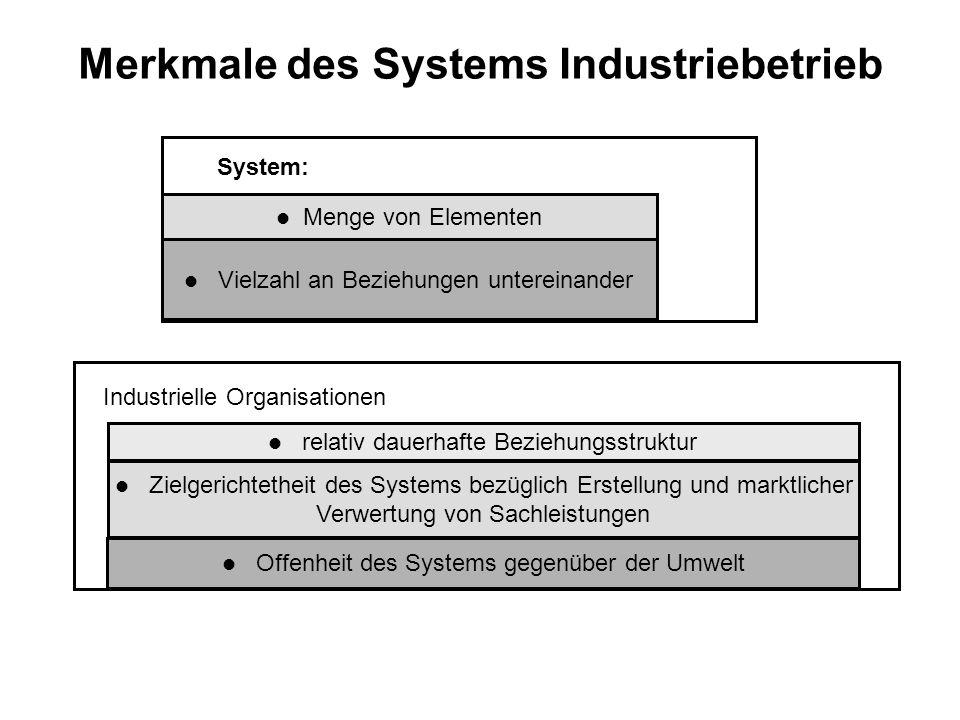 Merkmale des Systems Industriebetrieb System: l Vielzahl an Beziehungen untereinander l Menge von Elementen Industrielle Organisationen l Offenheit de