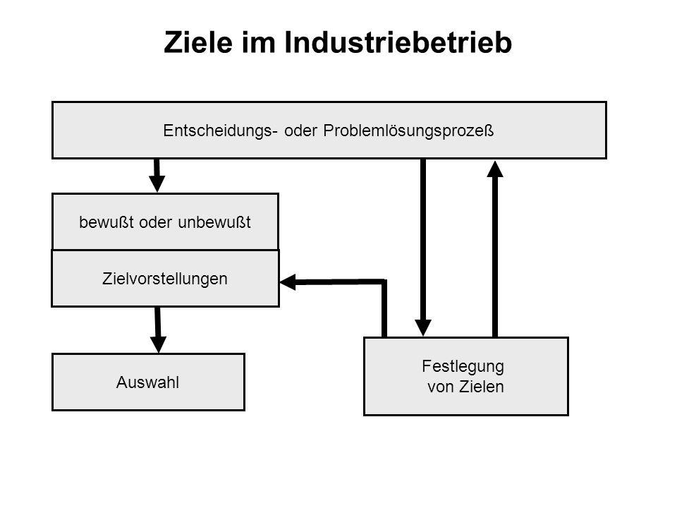 Entscheidungsmodelle: Definition Geschlossene Entscheidungsmodelle Geschlossene Entscheidungsmodelle lassen sich nur bei wohlstrukturierten Entscheidungsproblemen konstruieren.