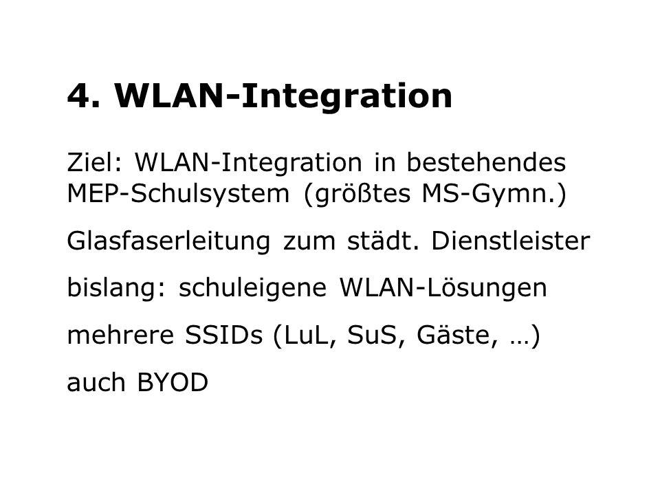 4. WLAN-Integration Ziel: WLAN-Integration in bestehendes MEP-Schulsystem (größtes MS-Gymn.) Glasfaserleitung zum städt. Dienstleister bislang: schule