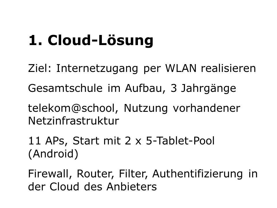1. Cloud-Lösung Ziel: Internetzugang per WLAN realisieren Gesamtschule im Aufbau, 3 Jahrgänge telekom@school, Nutzung vorhandener Netzinfrastruktur 11