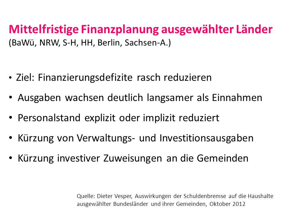 Mittelfristige Finanzplanung ausgewählter Länder (BaWü, NRW, S-H, HH, Berlin, Sachsen-A.) Ziel: Finanzierungsdefizite rasch reduzieren Ausgaben wachse
