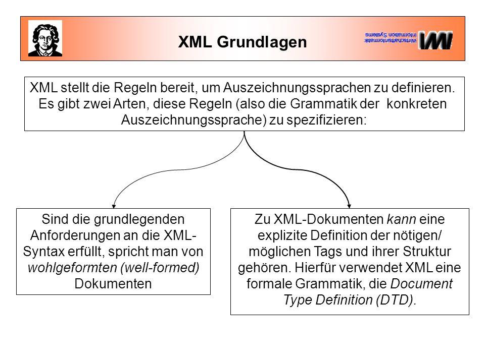 XML Grundlagen Sind die grundlegenden Anforderungen an die XML- Syntax erfüllt, spricht man von wohlgeformten (well-formed) Dokumenten XML stellt die Regeln bereit, um Auszeichnungssprachen zu definieren.