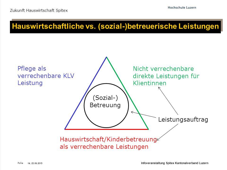 Folie Hauswirtschaftliche vs.