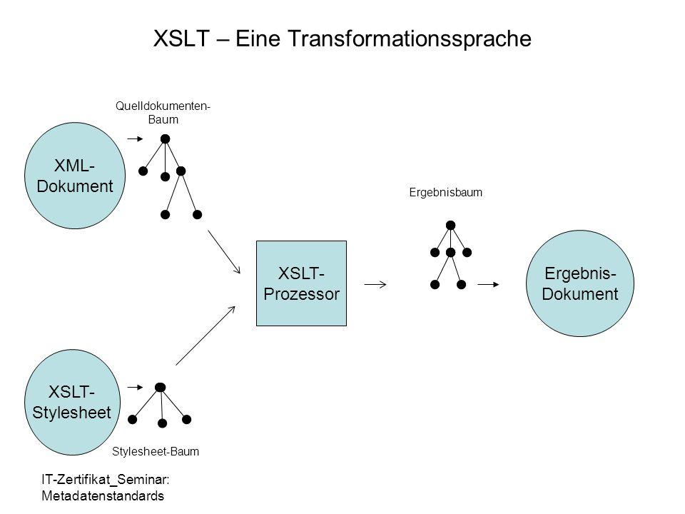 IT-Zertifikat_Seminar: Metadatenstandards XML- Dokument XSLT- Stylesheet XSLT- Prozessor Ergebnis- Dokument XSLT – Eine Transformationssprache Ergebnisbaum Quelldokumenten- Baum Stylesheet-Baum