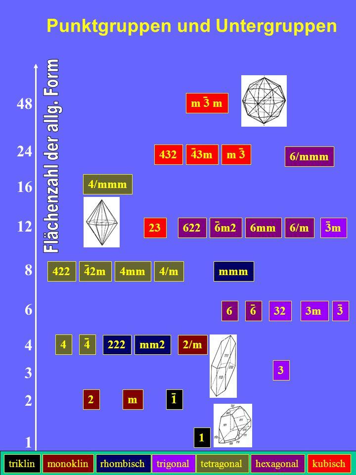 Punktgruppen und Untergruppen 1 2m 1 - mm2222 2/m 44 - 3m32 6 - 3 - 4224/m4mm42m - 6226/m6mm6m2 - 3m - 43243m - m 3 - 6/mmm m 3 m - 4 3 3 6 6 8 12 16 24 48 1 2 rhombischkubischtetragonaltriklinmonoklintrigonalhexagonal 4/mmm 23 mmm