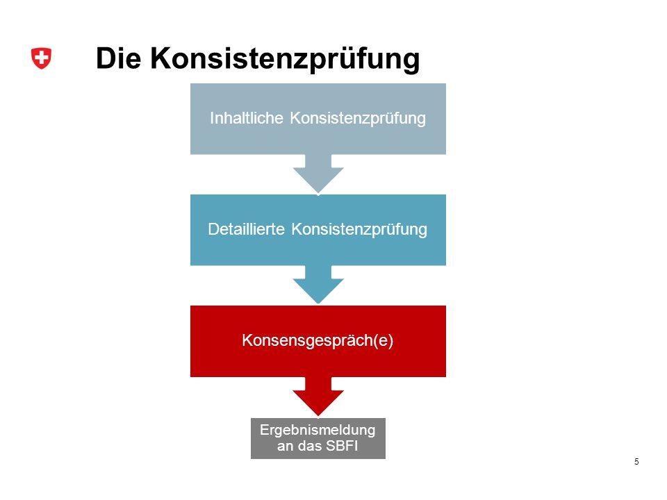 Die Konsistenzprüfung 5 Ergebnismeldung an das SBFI Detaillierte Konsistenzprüfung Inhaltliche Konsistenzprüfung Konsensgespräch(e)