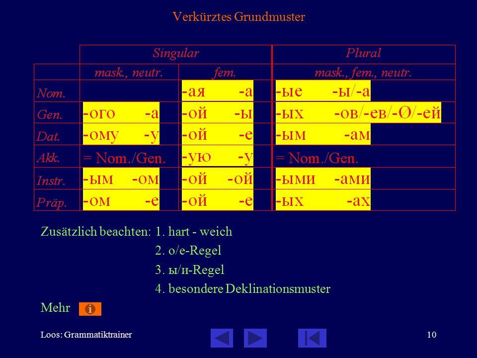 Loos: Grammatiktrainer10 Verkürztes Grundmuster Zusätzlich beachten: 1. hart - weich 2. o/e-Regel 3. ы/и-Regel 4. besondere Deklinationsmuster Mehr