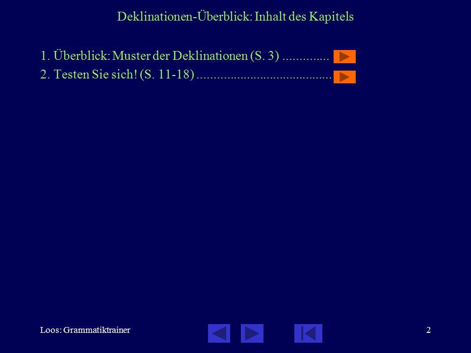 Loos: Grammatiktrainer3 Grundmuster der Deklination In diesem Kapitel werden ohne weiterführende Erklärungen die Grundmuster der mask., fem.