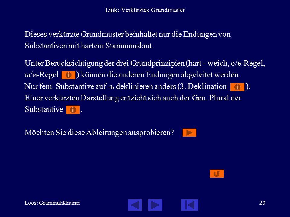 Loos: Grammatiktrainer21 Link zu Link: Verkürztes Grundmuster Wie lautet der Genitiv von мой младший брат.