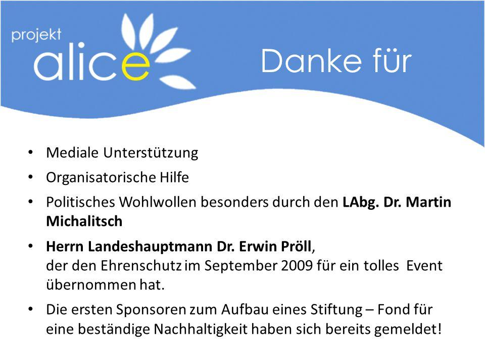 Mediale Unterstützung Organisatorische Hilfe Politisches Wohlwollen besonders durch den LAbg. Dr. Martin Michalitsch Herrn Landeshauptmann Dr. Erwin P