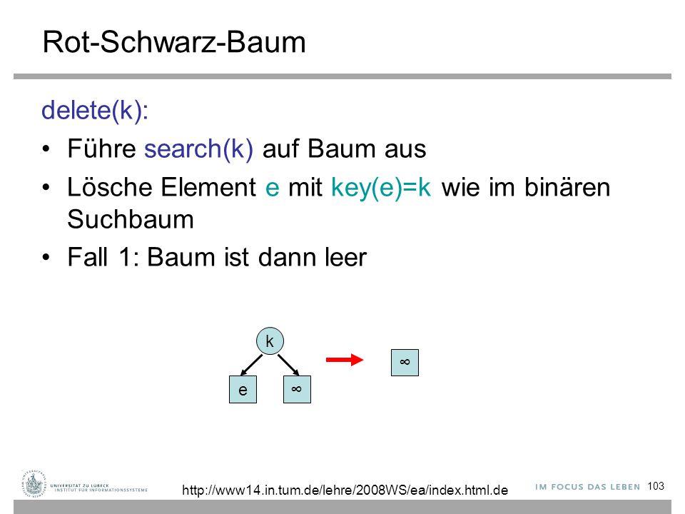 103 Rot-Schwarz-Baum delete(k): Führe search(k) auf Baum aus Lösche Element e mit key(e)=k wie im binären Suchbaum Fall 1: Baum ist dann leer ∞ e∞ k h