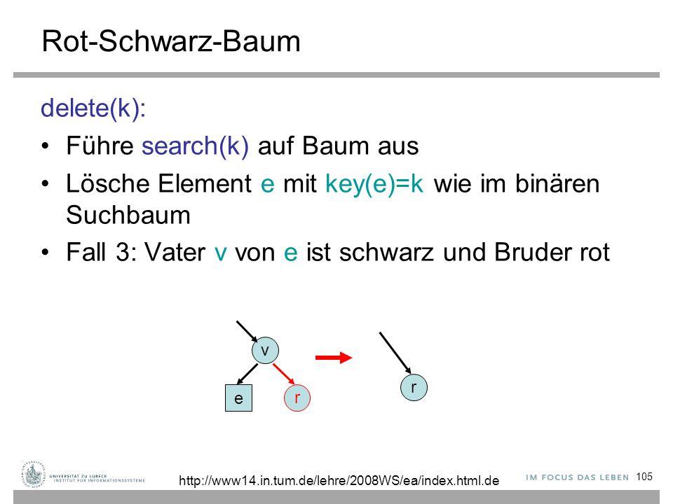 105 Rot-Schwarz-Baum delete(k): Führe search(k) auf Baum aus Lösche Element e mit key(e)=k wie im binären Suchbaum Fall 3: Vater v von e ist schwarz und Bruder rot e v r r http://www14.in.tum.de/lehre/2008WS/ea/index.html.de