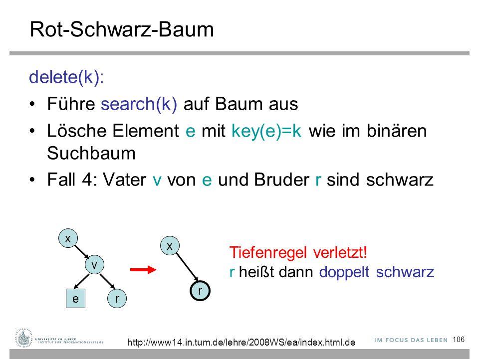 106 Rot-Schwarz-Baum delete(k): Führe search(k) auf Baum aus Lösche Element e mit key(e)=k wie im binären Suchbaum Fall 4: Vater v von e und Bruder r sind schwarz e v r r Tiefenregel verletzt.