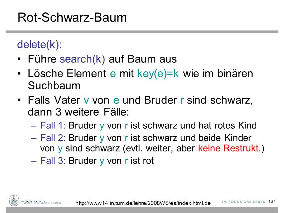 107 Rot-Schwarz-Baum delete(k): Führe search(k) auf Baum aus Lösche Element e mit key(e)=k wie im binären Suchbaum Falls Vater v von e und Bruder r si