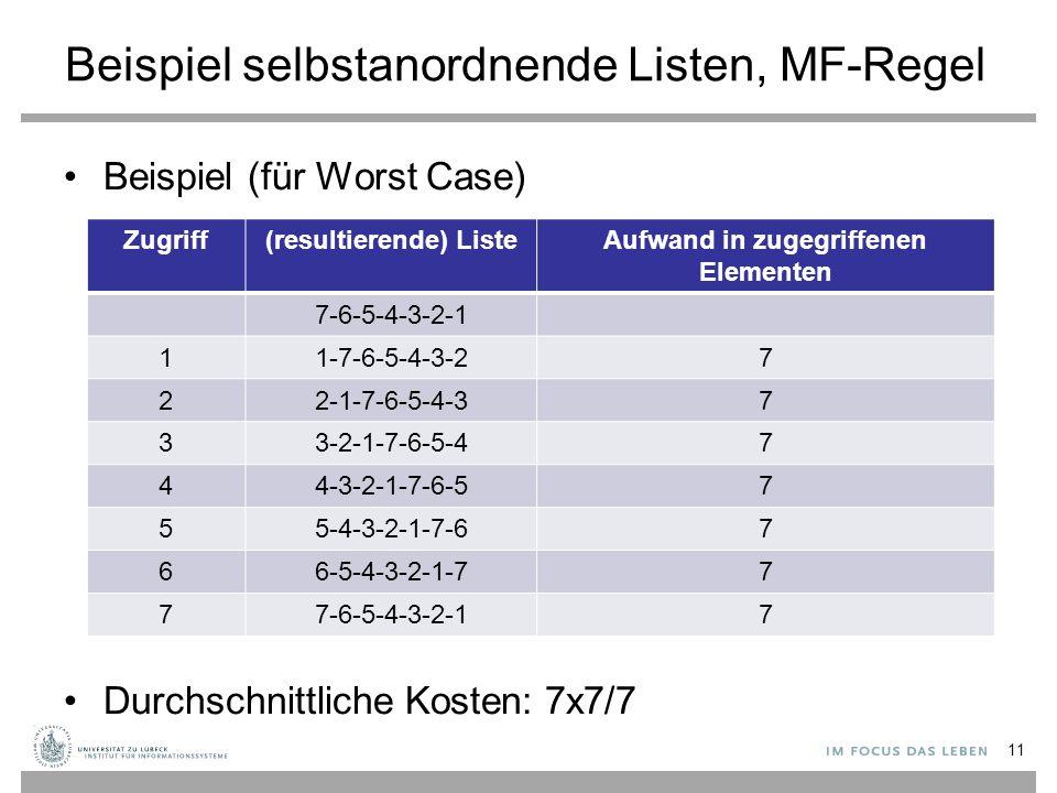 Beispiel selbstanordnende Listen, MF-Regel Beispiel (für Worst Case) Durchschnittliche Kosten: 7x7/7 Zugriff(resultierende) ListeAufwand in zugegriffe