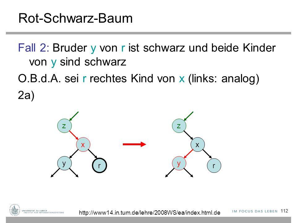 112 Rot-Schwarz-Baum Fall 2: Bruder y von r ist schwarz und beide Kinder von y sind schwarz O.B.d.A. sei r rechtes Kind von x (links: analog) 2a) x y