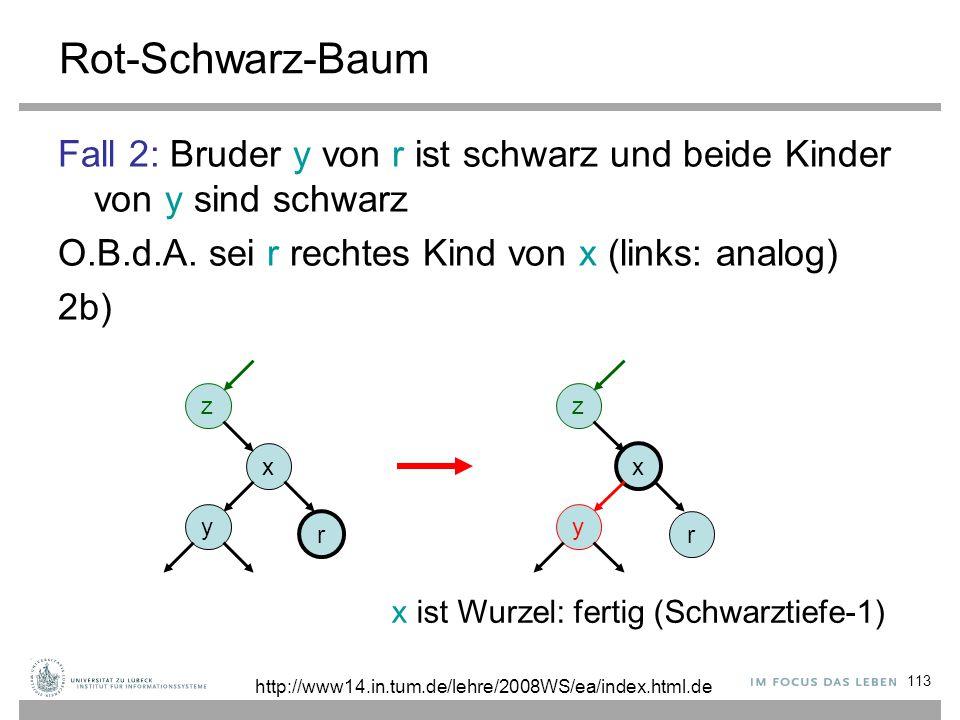 113 Rot-Schwarz-Baum Fall 2: Bruder y von r ist schwarz und beide Kinder von y sind schwarz O.B.d.A.