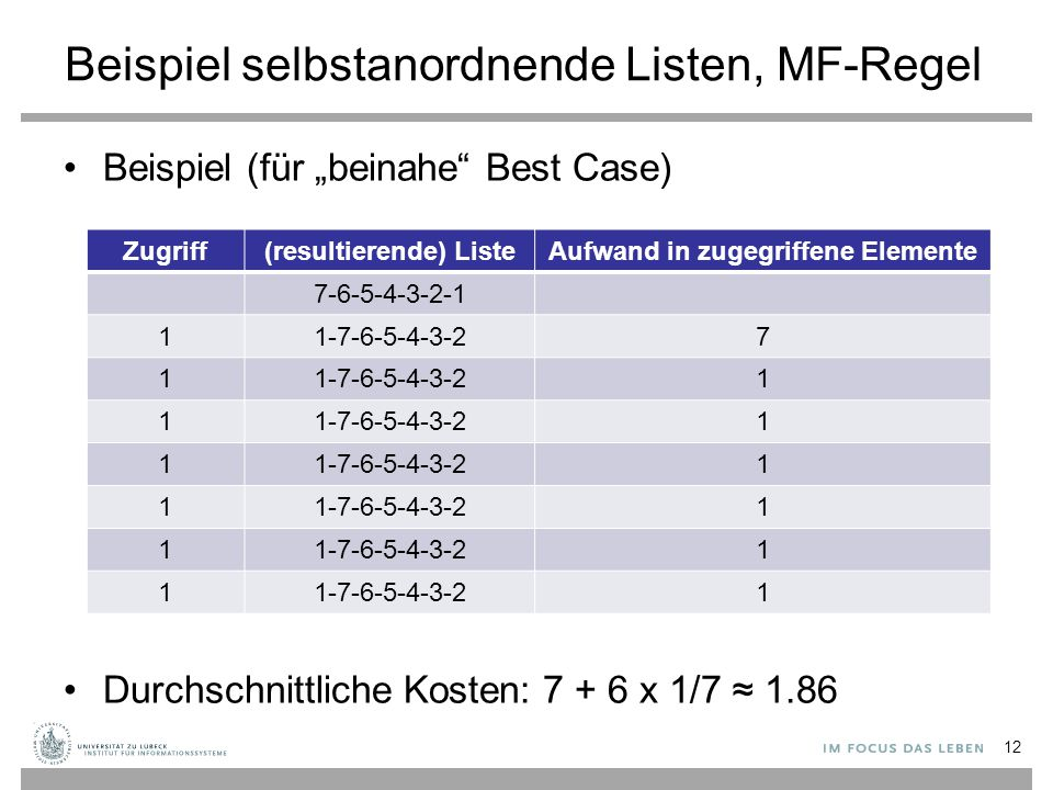 """Beispiel selbstanordnende Listen, MF-Regel Beispiel (für """"beinahe Best Case) Durchschnittliche Kosten: 7 + 6 x 1/7 ≈ 1.86 Zugriff(resultierende) ListeAufwand in zugegriffene Elemente 7-6-5-4-3-2-1 11-7-6-5-4-3-27 1 1 1 1 1 1 1 1 1 1 1 1 12"""