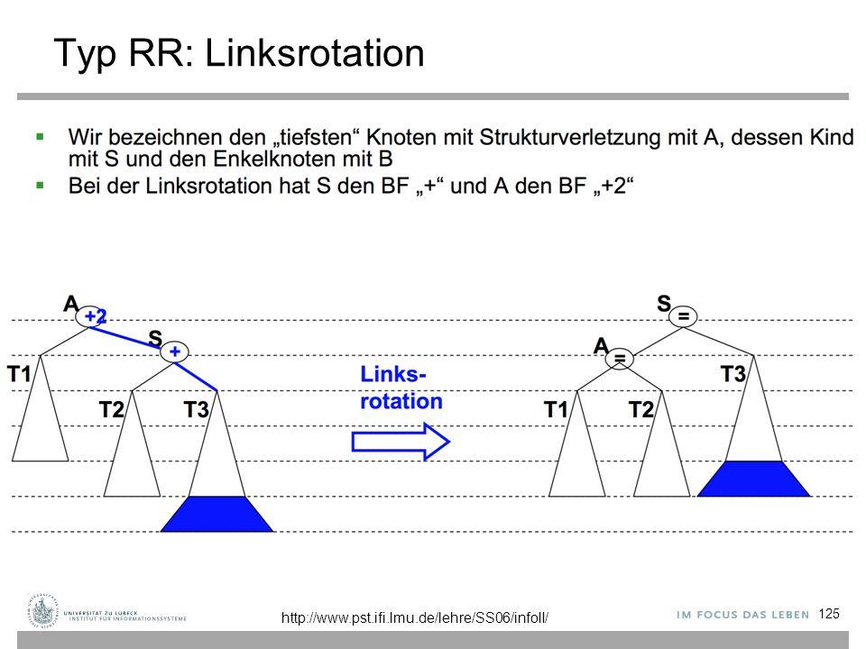 Typ RR: Linksrotation 125 http://www.pst.ifi.lmu.de/lehre/SS06/infoII/
