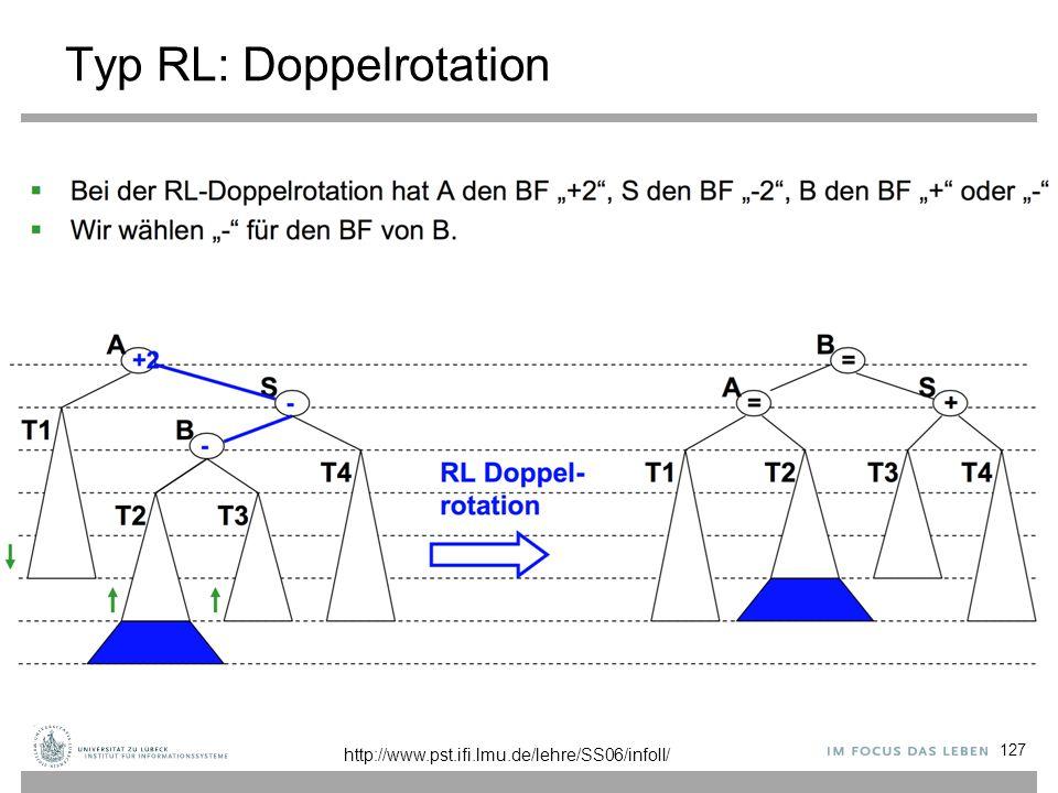 Typ RL: Doppelrotation 127 http://www.pst.ifi.lmu.de/lehre/SS06/infoII/