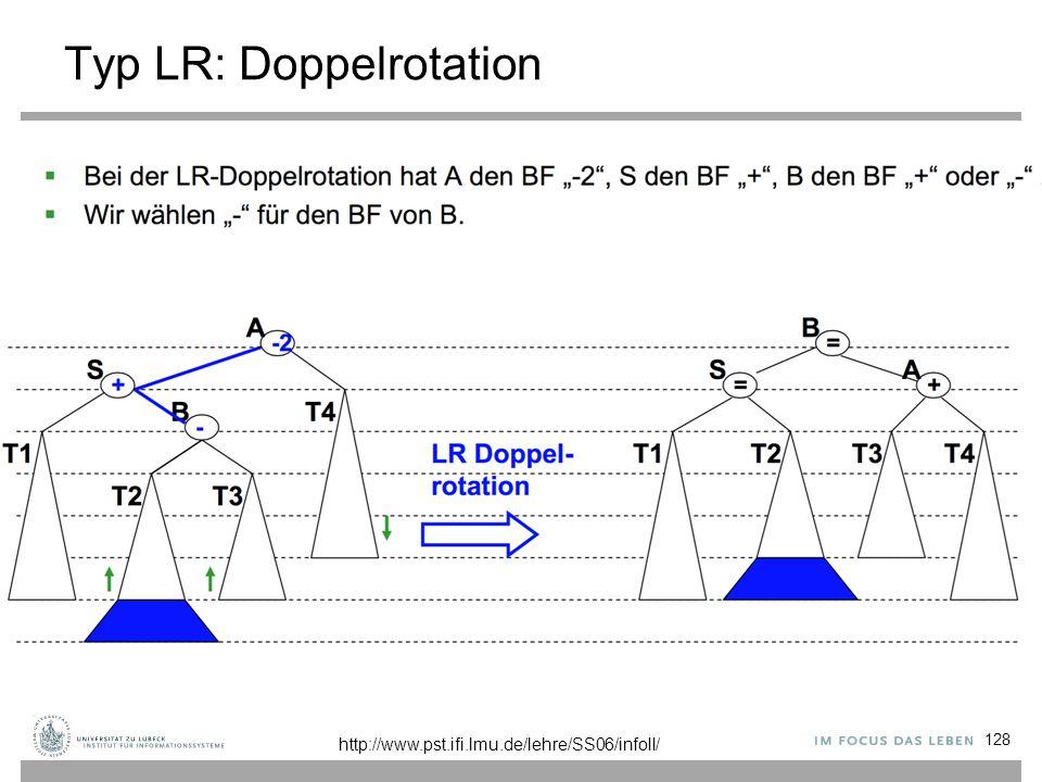 Typ LR: Doppelrotation 128 http://www.pst.ifi.lmu.de/lehre/SS06/infoII/