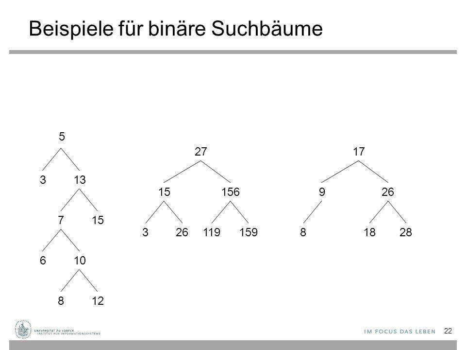 Beispiele für binäre Suchbäume 5 313 715 10 812 6 27 15156 326119159 17 926 81828 22