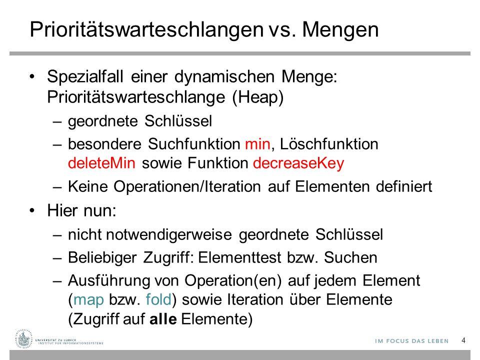 15 Statische Suchstruktur 1.Idee: Speichere Elemente in sortiertem Feld.