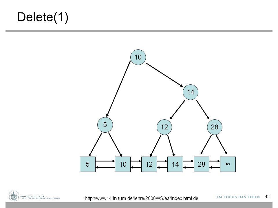 42 Delete(1) 101228∞ 14 10 5 5 14 12 http://www14.in.tum.de/lehre/2008WS/ea/index.html.de