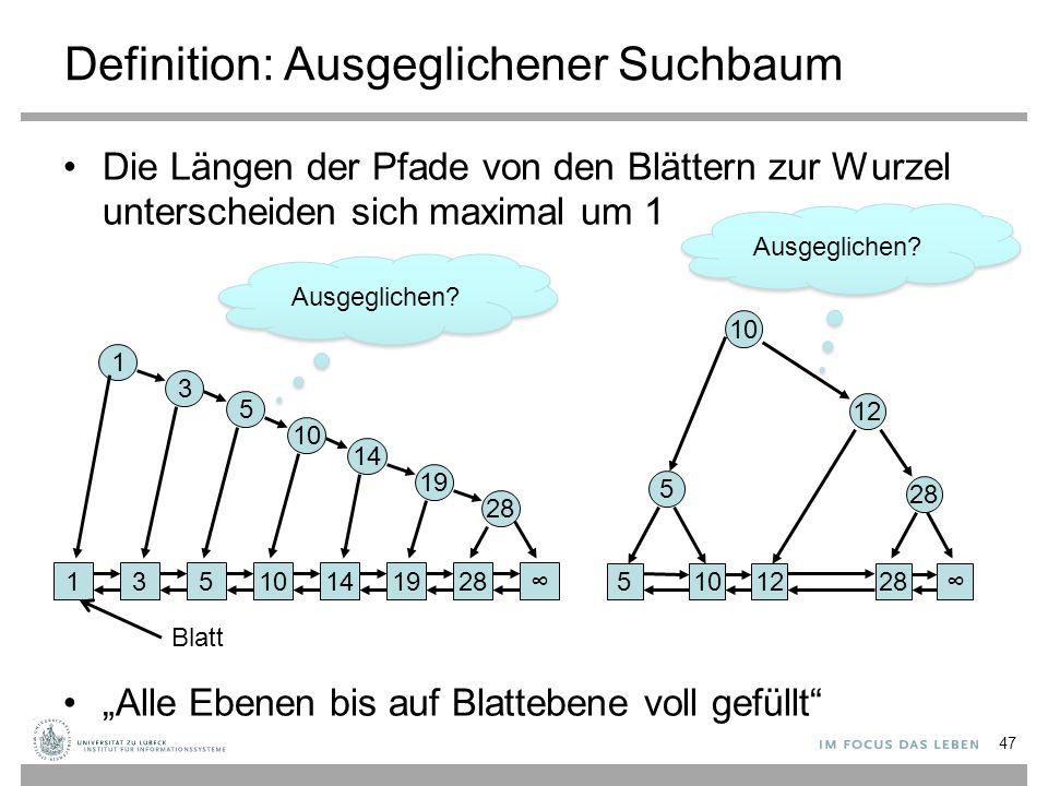 """Definition: Ausgeglichener Suchbaum Die Längen der Pfade von den Blättern zur Wurzel unterscheiden sich maximal um 1 """"Alle Ebenen bis auf Blattebene voll gefüllt 47 13101419528∞ 1 5 3 14 28 19 10 1228∞ 12 10 5 5 Ausgeglichen."""
