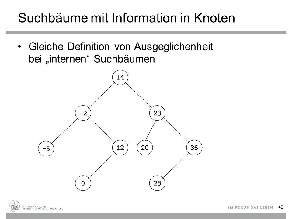"""Suchbäume mit Information in Knoten Gleiche Definition von Ausgeglichenheit bei """"internen"""" Suchbäumen 48"""