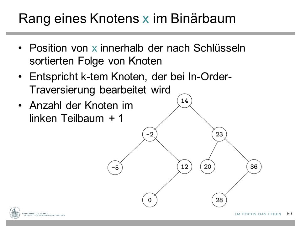 Rang eines Knotens x im Binärbaum Position von x innerhalb der nach Schlüsseln sortierten Folge von Knoten Entspricht k-tem Knoten, der bei In-Order- Traversierung bearbeitet wird Anzahl der Knoten im linken Teilbaum + 1 50