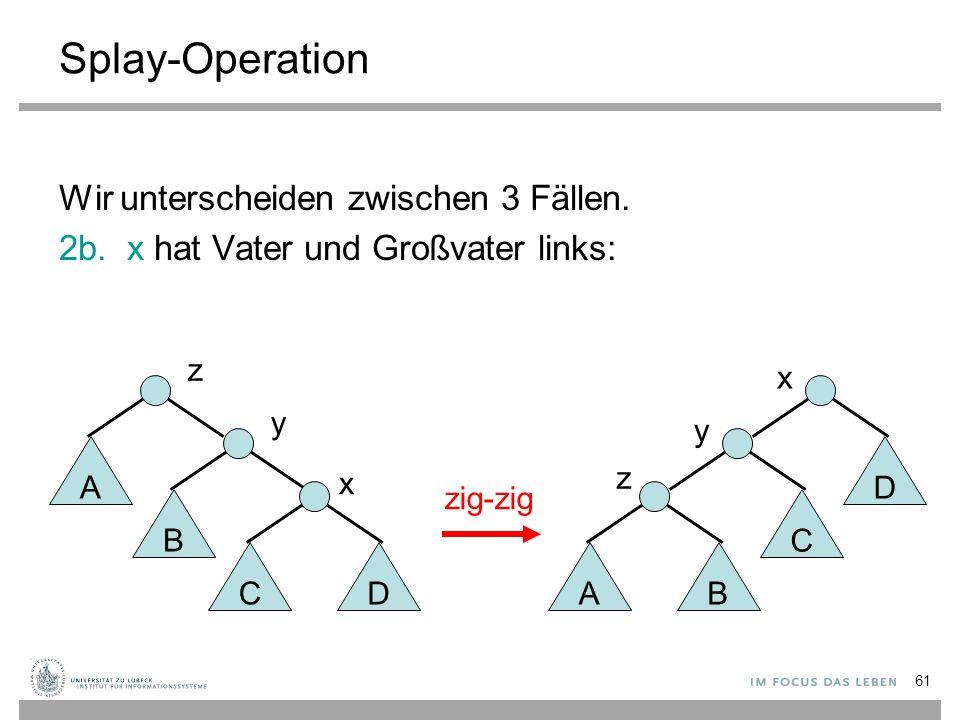 61 Splay-Operation Wir unterscheiden zwischen 3 Fällen. 2b. x hat Vater und Großvater links: zig-zig AB C z y D x y B CD x z A