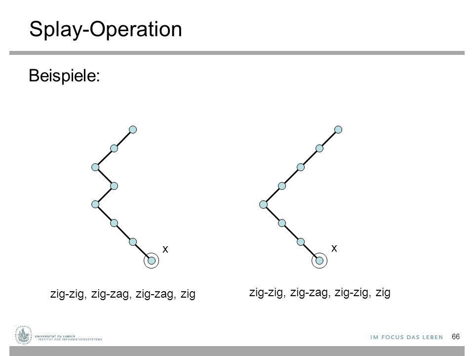 66 Splay-Operation Beispiele: zig-zig, zig-zag, zig-zag, zig zig-zig, zig-zag, zig-zig, zig x x