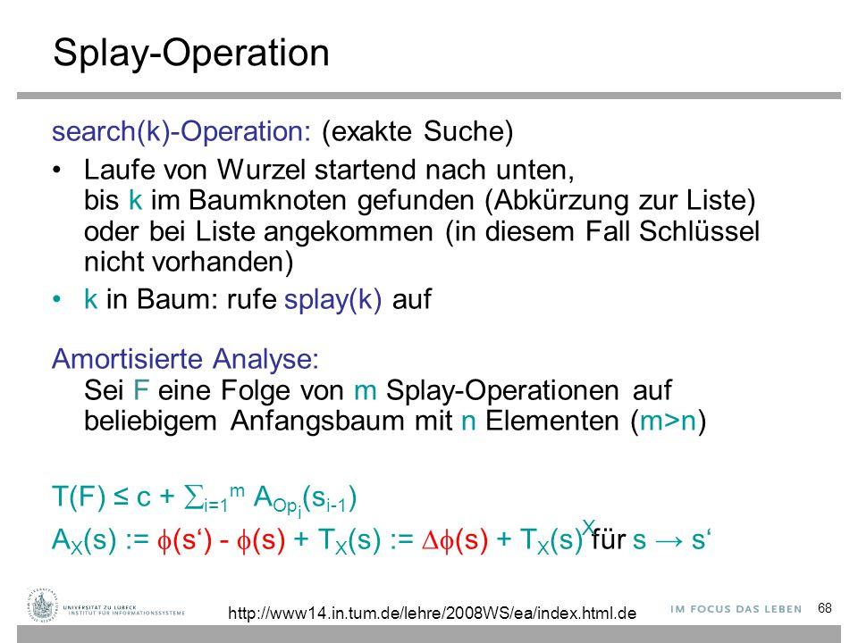 68 Splay-Operation search(k)-Operation: (exakte Suche) Laufe von Wurzel startend nach unten, bis k im Baumknoten gefunden (Abkürzung zur Liste) oder bei Liste angekommen (in diesem Fall Schlüssel nicht vorhanden) k in Baum: rufe splay(k) auf Amortisierte Analyse: Sei F eine Folge von m Splay-Operationen auf beliebigem Anfangsbaum mit n Elementen (m>n) T(F) ≤ c +  i=1 m A Op i (s i-1 ) A X (s) :=  (s') -  (s) + T X (s) :=  (s)  + T X (s) für s → s' X http://www14.in.tum.de/lehre/2008WS/ea/index.html.de