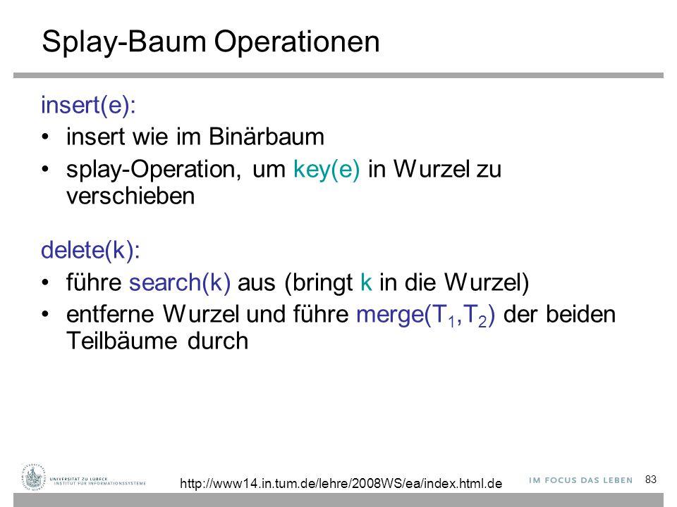 83 Splay-Baum Operationen insert(e): insert wie im Binärbaum splay-Operation, um key(e) in Wurzel zu verschieben delete(k): führe search(k) aus (bring
