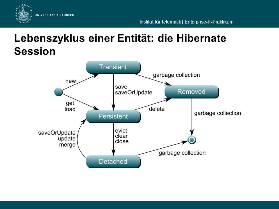 Institut für Telematik | Enterprise-IT-Praktikum Lebenszyklus einer Entität: die Hibernate Session