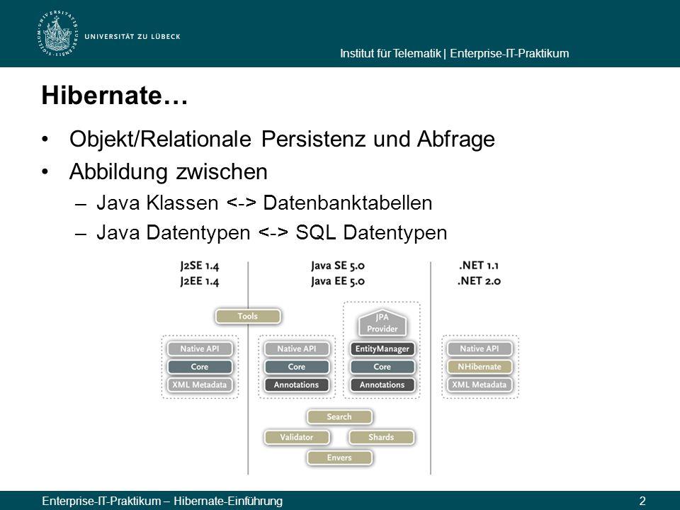 Institut für Telematik | Enterprise-IT-Praktikum Enterprise-IT-Praktikum – Hibernate-Einführung2 Hibernate… Objekt/Relationale Persistenz und Abfrage Abbildung zwischen –Java Klassen Datenbanktabellen –Java Datentypen SQL Datentypen