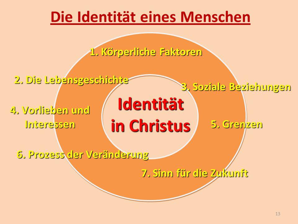 Die Identität eines Menschen 1. Körperliche Faktoren 2. Die Lebensgeschichte 3. Soziale Beziehungen 4. Vorlieben und Interessen 5. Grenzen 6. Prozess