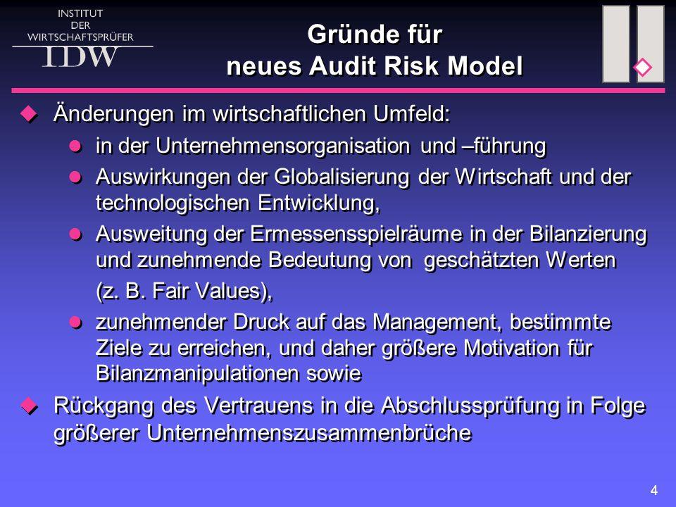 4 Gründe für neues Audit Risk Model  Änderungen im wirtschaftlichen Umfeld: in der Unternehmensorganisation und –führung Auswirkungen der Globalisier