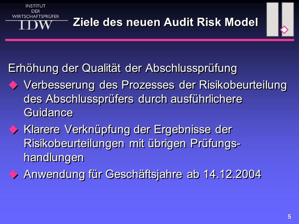 5 Ziele des neuen Audit Risk Model Erhöhung der Qualität der Abschlussprüfung  Verbesserung des Prozesses der Risikobeurteilung des Abschlussprüfers durch ausführlichere Guidance  Klarere Verknüpfung der Ergebnisse der Risikobeurteilungen mit übrigen Prüfungs- handlungen  Anwendung für Geschäftsjahre ab 14.12.2004 Erhöhung der Qualität der Abschlussprüfung  Verbesserung des Prozesses der Risikobeurteilung des Abschlussprüfers durch ausführlichere Guidance  Klarere Verknüpfung der Ergebnisse der Risikobeurteilungen mit übrigen Prüfungs- handlungen  Anwendung für Geschäftsjahre ab 14.12.2004