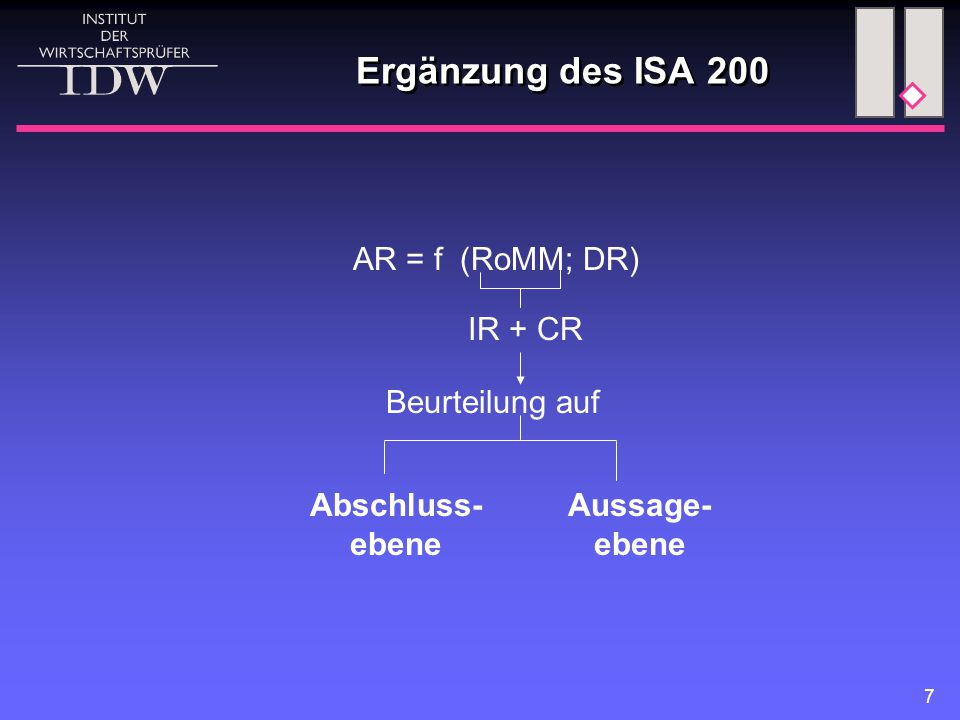 7 Ergänzung des ISA 200 AR = f (RoMM; DR) IR + CR Beurteilung auf Abschluss- ebene Aussage- ebene