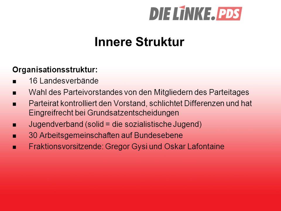 Innere Struktur Organisationsstruktur: 16 Landesverbände Wahl des Parteivorstandes von den Mitgliedern des Parteitages Parteirat kontrolliert den Vors
