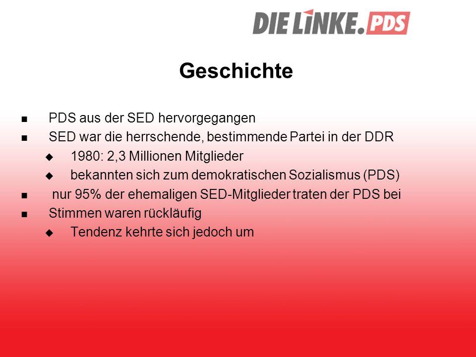 Geschichte PDS aus der SED hervorgegangen SED war die herrschende, bestimmende Partei in der DDR  1980: 2,3 Millionen Mitglieder  bekannten sich zum
