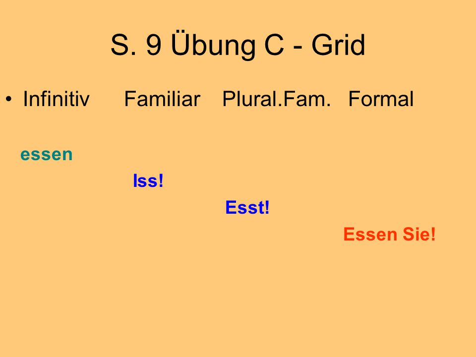 S. 9 Übung C - Grid Infinitiv Familiar Plural.Fam. Formal essen Iss! Esst! Essen Sie!